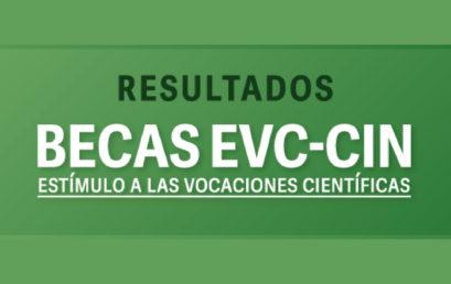 Estudiantes de la Facultad aplicaron a las Becas EVC-CIN